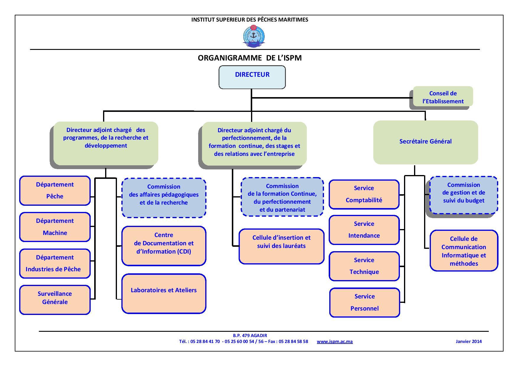11 Organigramme ISPM-page-001